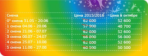 цены в детский лагерь 2016